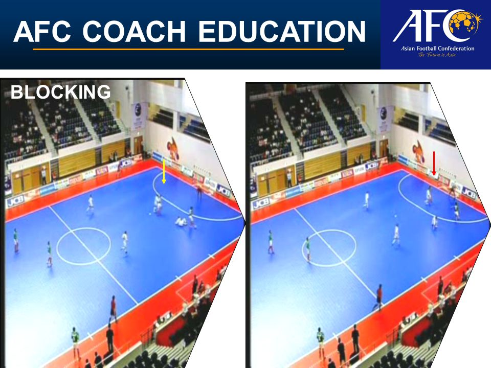 AFC COACH EDUCATION BLOCKING