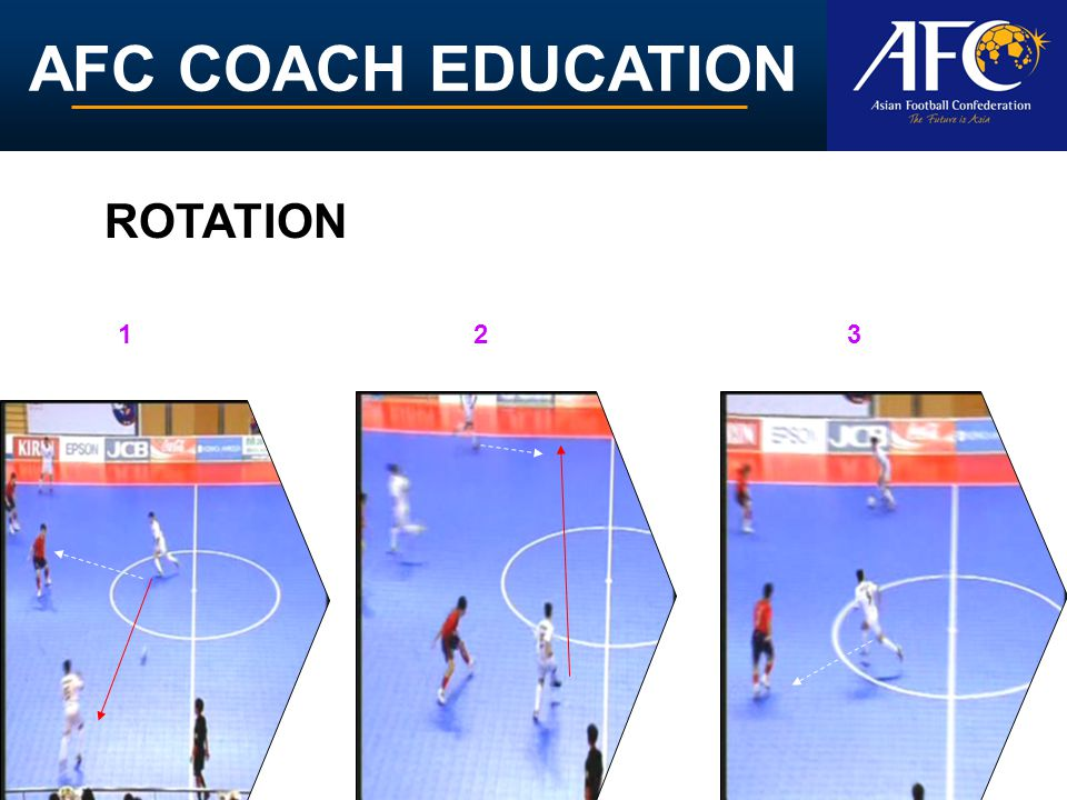 AFC COACH EDUCATION ROTATION 123