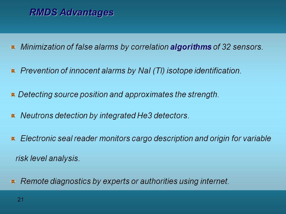 21 algorithms Minimization of false alarms by correlation algorithms of 32 sensors.