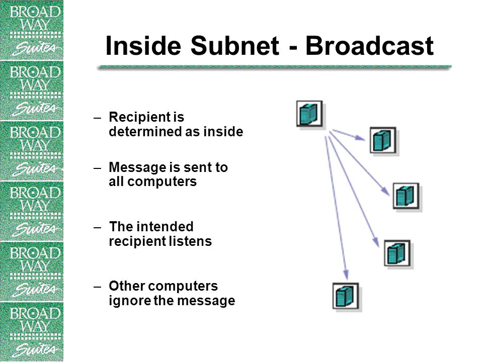 Inside Subnet - Broadcast –Recipient is determined as inside –Message is sent to all computers –The intended recipient listens –Other computers ignore the message