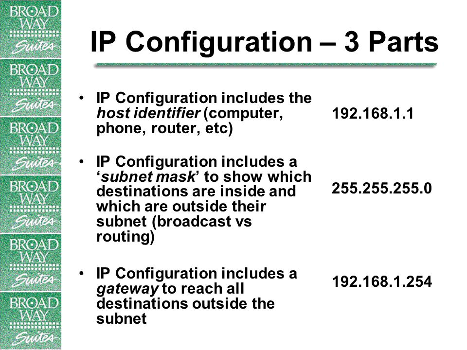 IP Configuration – 3 Parts IP Configuration includes the host identifier (computer, phone, router, etc) IP Configuration includes a 'subnet mask' to show which destinations are inside and which are outside their subnet (broadcast vs routing) IP Configuration includes a gateway to reach all destinations outside the subnet 192.168.1.1 255.255.255.0 192.168.1.254