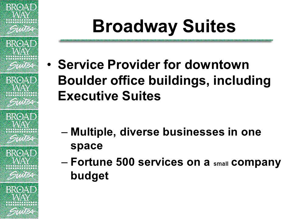 Broadway Suites - Current 1942 Broadway Randolph 1800 Broadway1301 Canyon 1300 Walnut 1919 14 th (Vectra Bank) 1801 13 th LEGEND SM Fiber (LX) MM Fiber (50 micron SX)