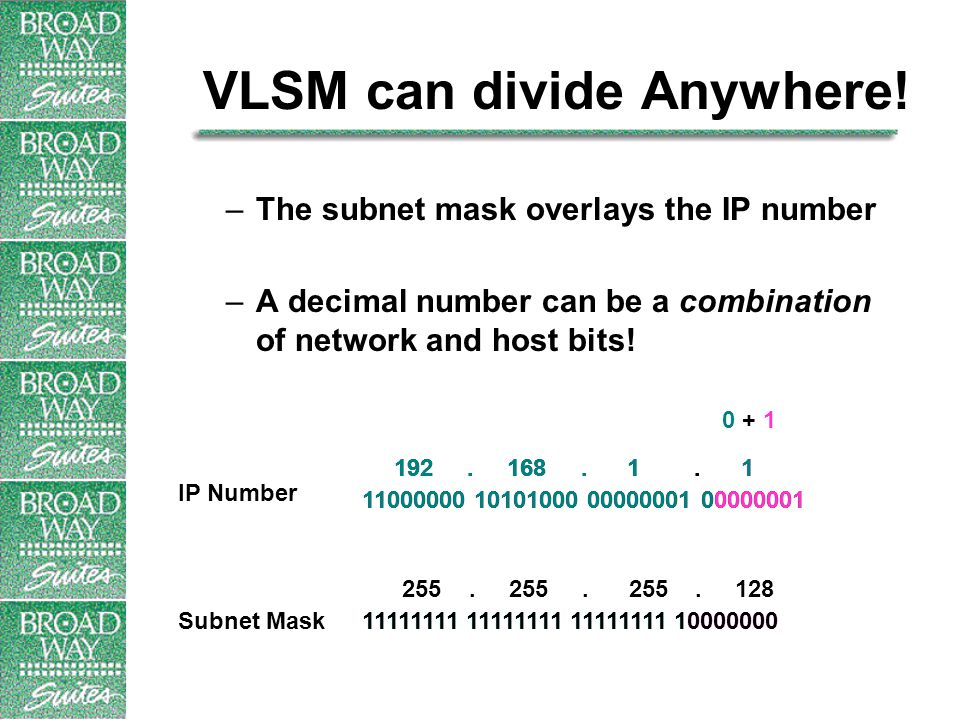 VLSM can divide Anywhere.