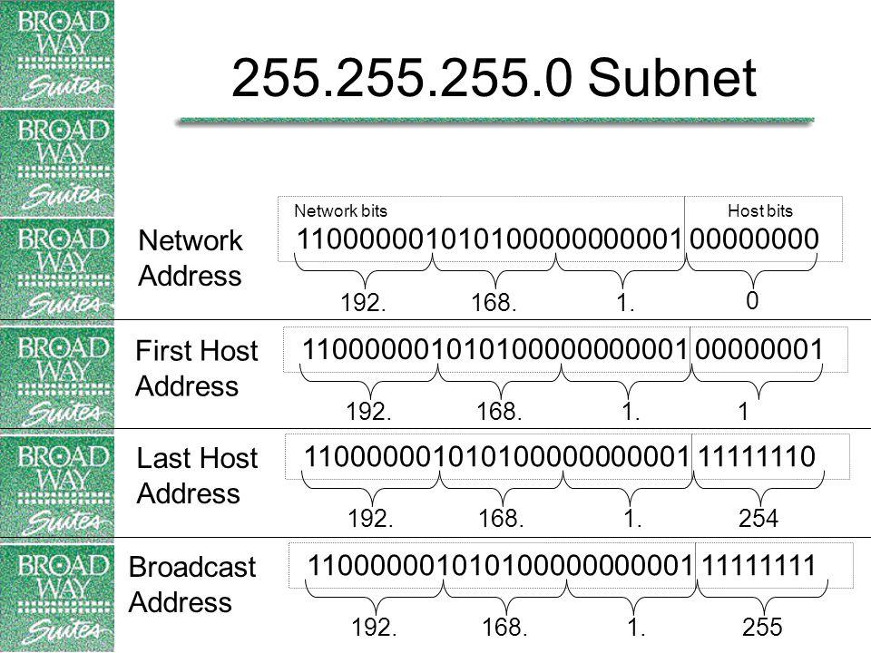 255.255.255.0 Subnet 192.168.1.