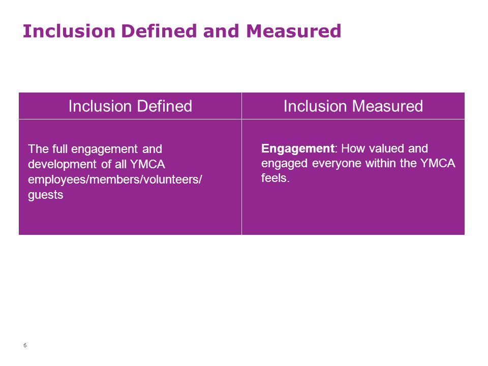 Inclusion Defined and Measured Inclusion DefinedInclusion Measured The full engagement and development of all YMCA employees/members/volunteers/ guest