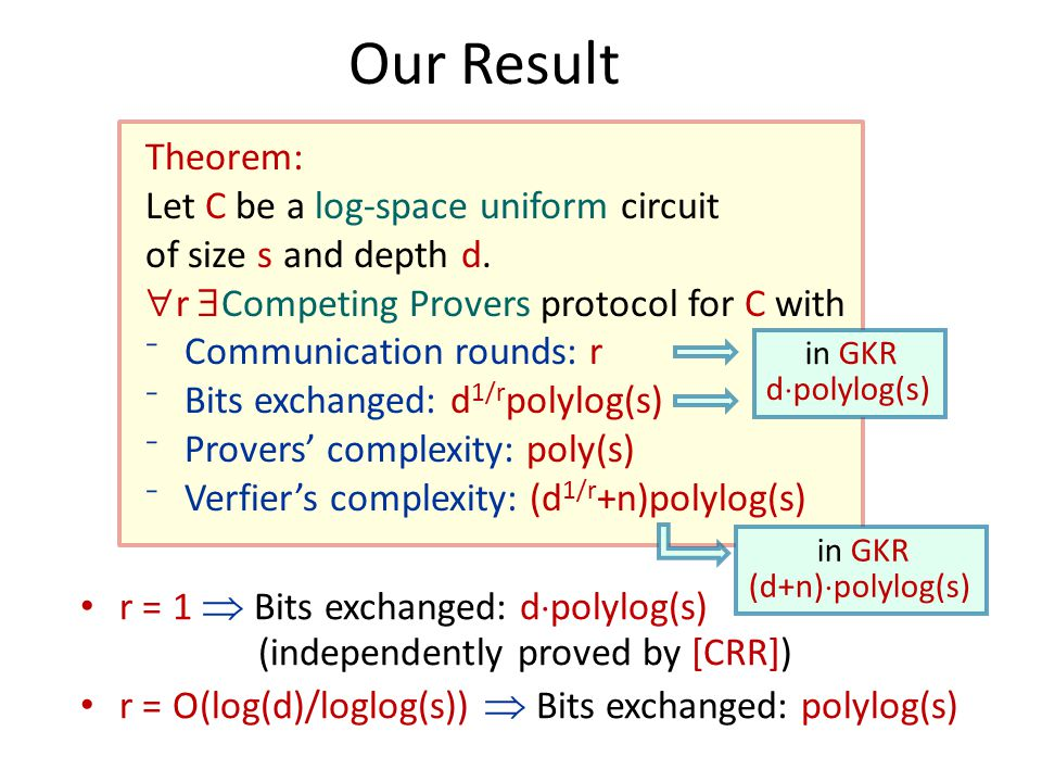 Our Result Theorem: Let C be a log-space uniform circuit of size s and depth d.
