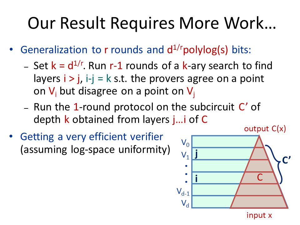 Generalization to r rounds and d 1/r polylog(s) bits: – Set k = d 1/r.