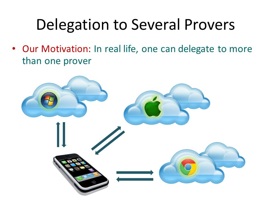 Our Motivation: In real life, one can delegate to more than one prover
