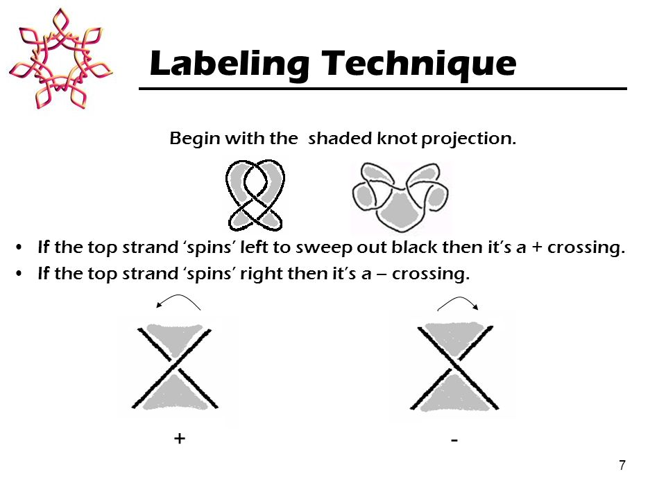 7 Labeling Technique Begin with the shaded knot projection.