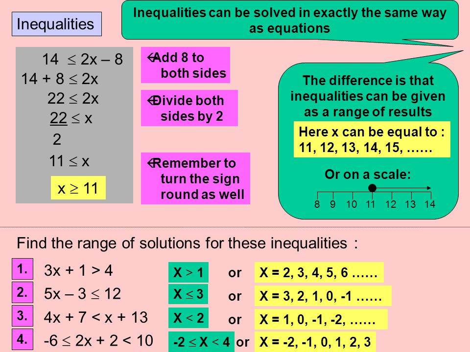 Simultaneous equations – 1 linear and 1 quadratic Sometimes it is better to use a substitution method rather than the elimination method described on