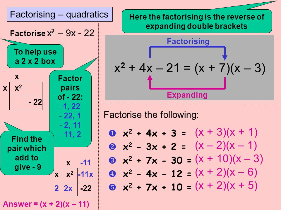 Factorising – common factors Factorising is basically the reverse of expanding brackets. Instead of removing brackets you are putting them in and plac