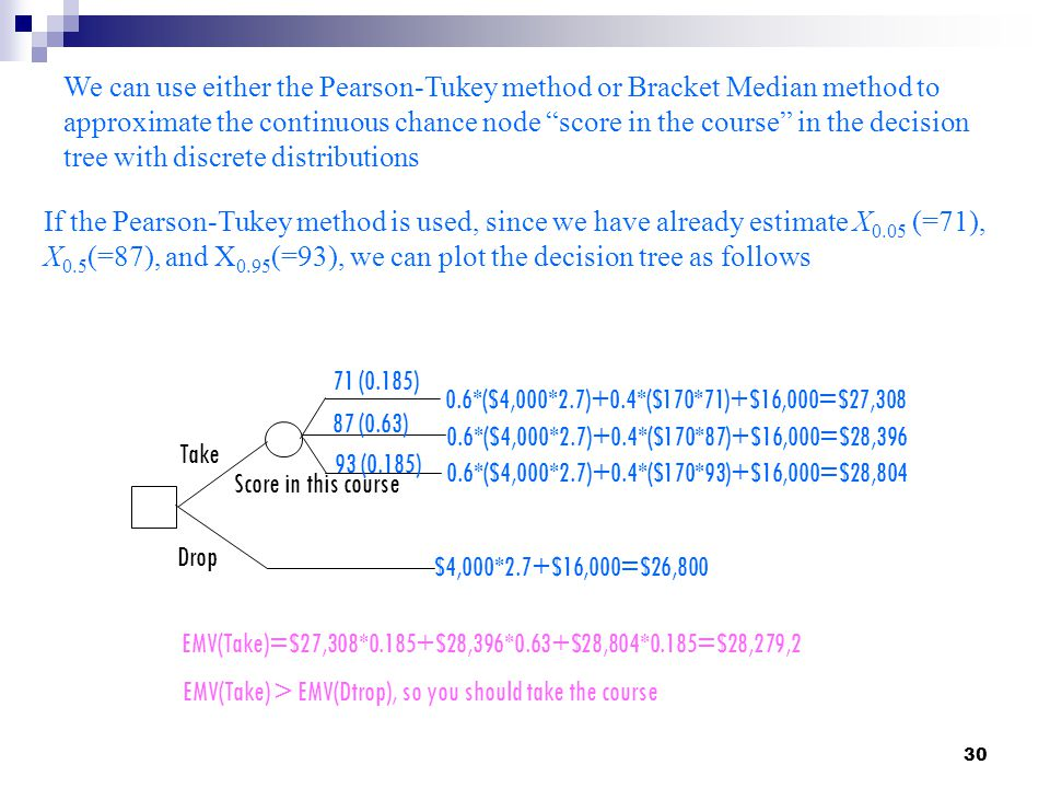 """30 We can use either the Pearson-Tukey method or Bracket Median method to approximate the continuous chance node """"score in the course"""" in the decision"""
