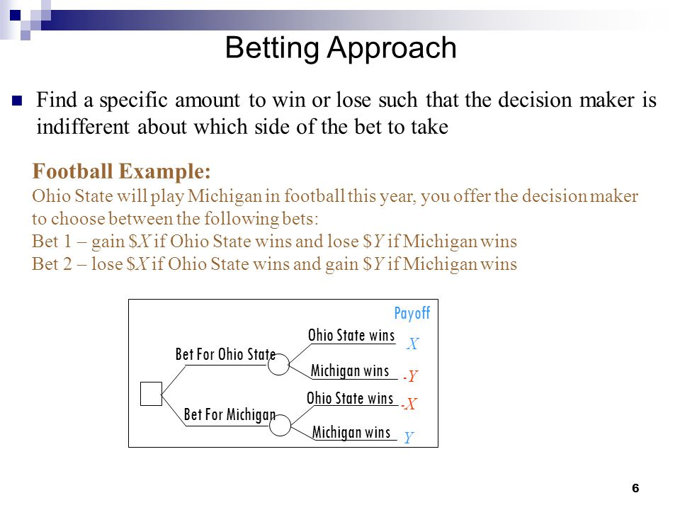 6 Betting Approach Find a specific amount to win or lose such that the decision maker is indifferent about which side of the bet to take Football Exam