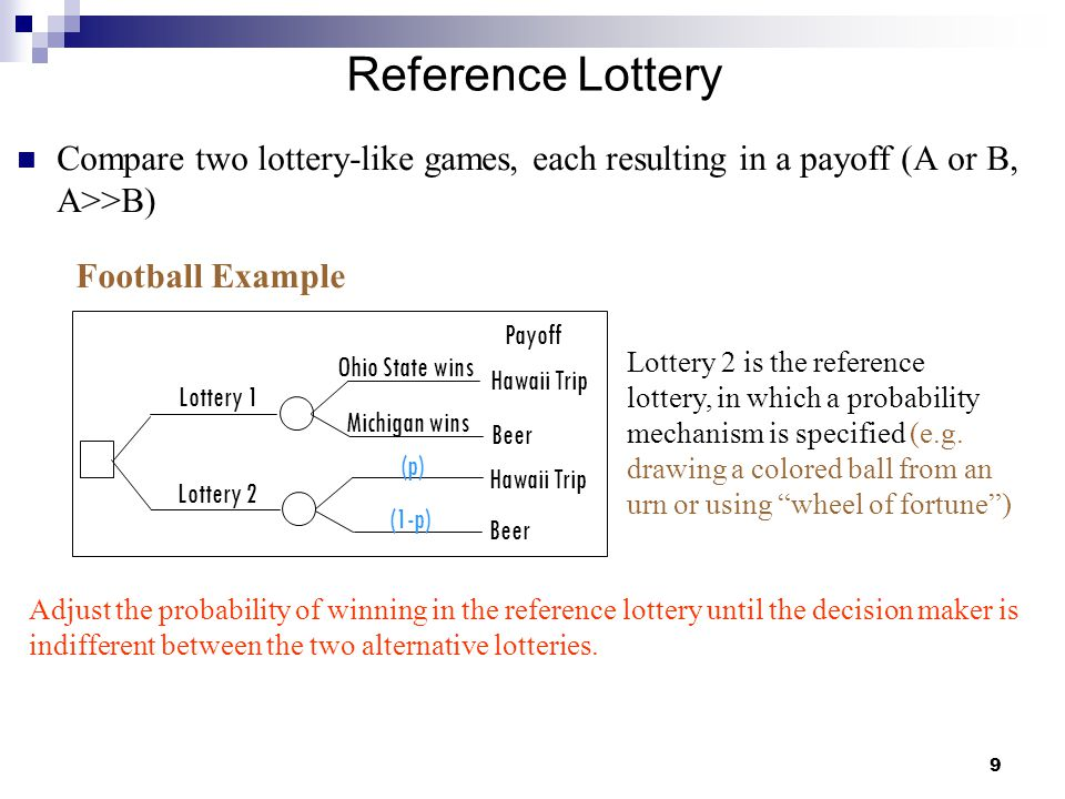 9 Reference Lottery Lottery 1 Ohio State wins Michigan wins (p) (1-p) Hawaii Trip Beer Payoff Hawaii Trip Beer Lottery 2 Lottery 2 is the reference lo