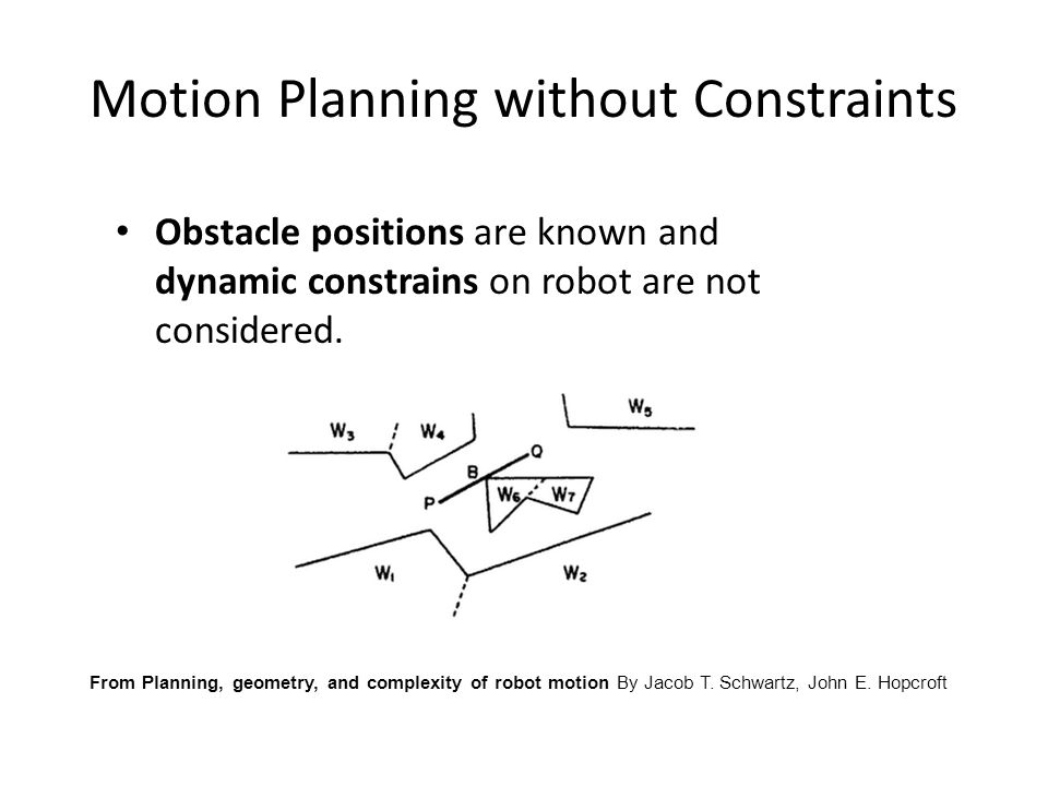 Motion Planning without Constraints Obstacle positions are known and dynamic constrains on robot are not considered.