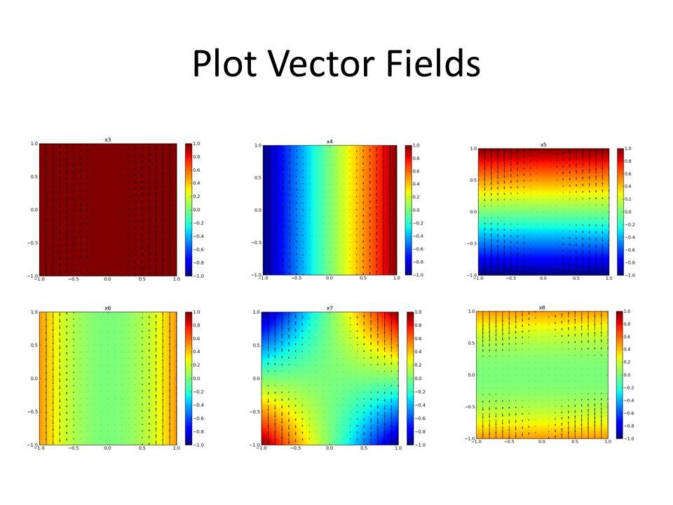 Plot Vector Fields