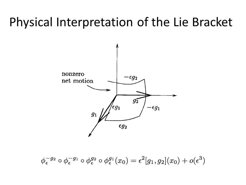 Physical Interpretation of the Lie Bracket