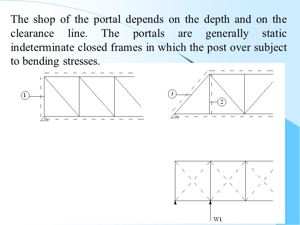 108 The shop of the portal depends on the depth and on the clearance line. The portals are generally static indeterminate closed frames in which the p
