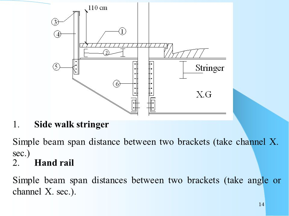 14 2. Hand rail Simple beam span distances between two brackets (take angle or channel X. sec.). 1. Side walk stringer Simple beam span distance betwe