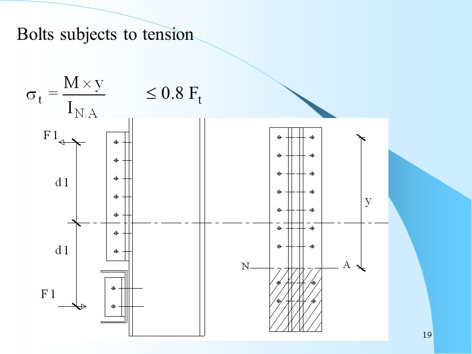19 Bolts subjects to tension  0.8 F t