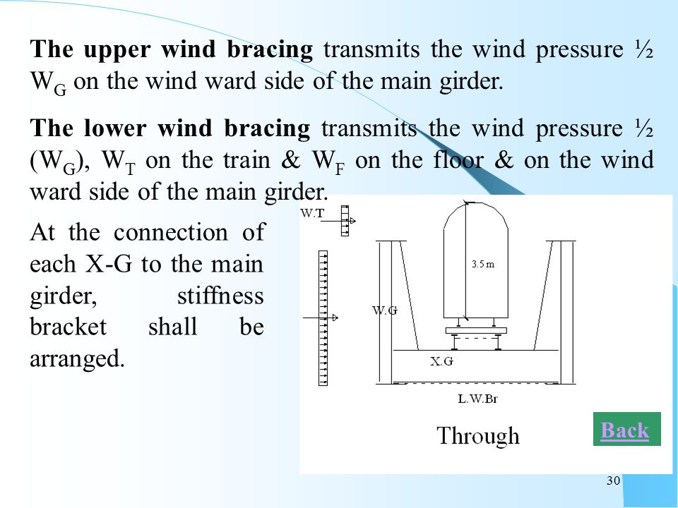 30 The upper wind bracing transmits the wind pressure ½ W G on the wind ward side of the main girder. The lower wind bracing transmits the wind pressu