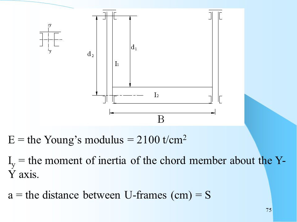 75 E = the Young's modulus = 2100 t/cm 2 I y = the moment of inertia of the chord member about the Y- Y axis. a = the distance between U-frames (cm) =