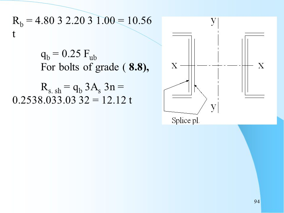 94 R b = 4.80  2.20  1.00 = 10.56 t q b = 0.25 F ub For bolts of grade ( 8.8), R s. sh = q b  A s  n = 0.25  8.0  3.03  2 = 12.12 t