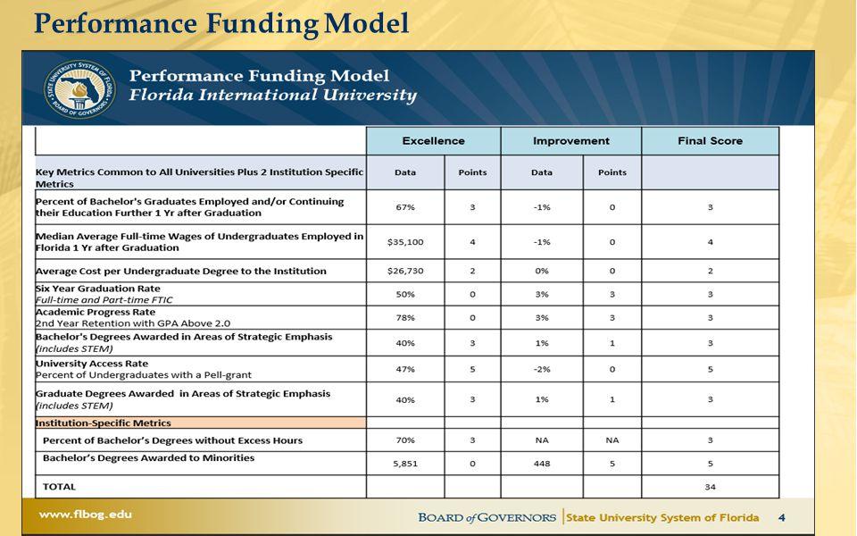 Performance Funding Model