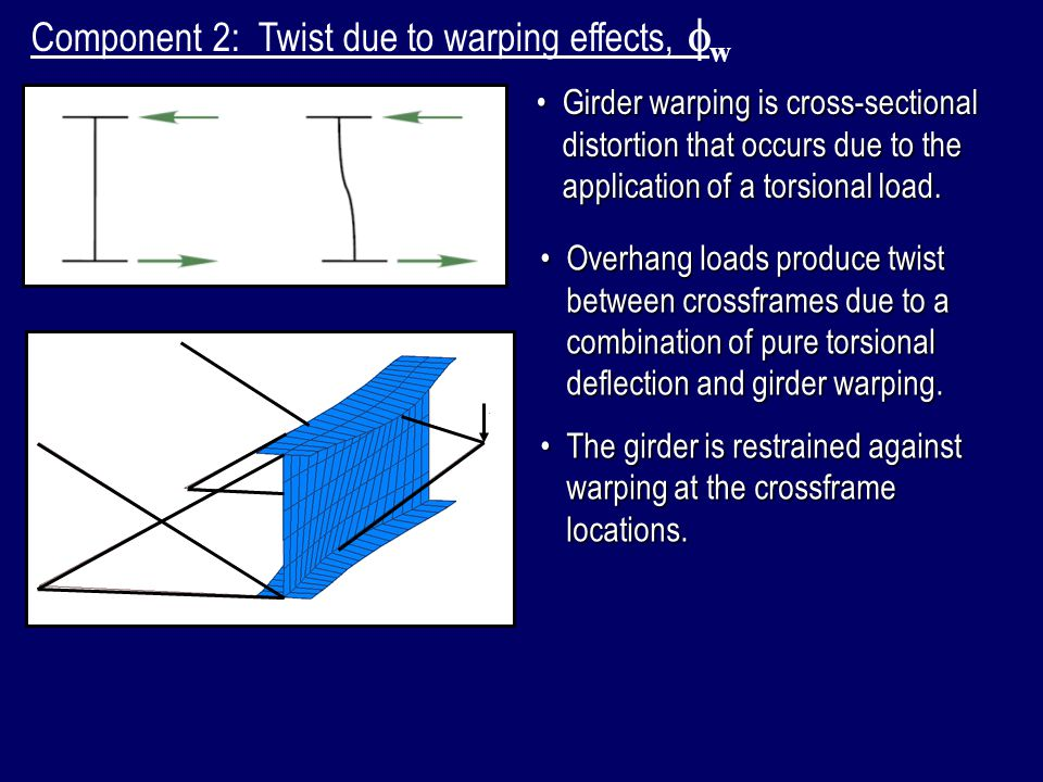 Girder warping is cross-sectional distortion that occurs due to the application of a torsional load.Girder warping is cross-sectional distortion that