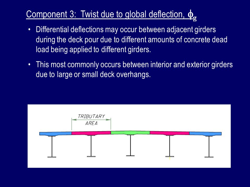 Component 3: Twist due to global deflection,  g Differential deflections may occur between adjacent girders during the deck pour due to different amo