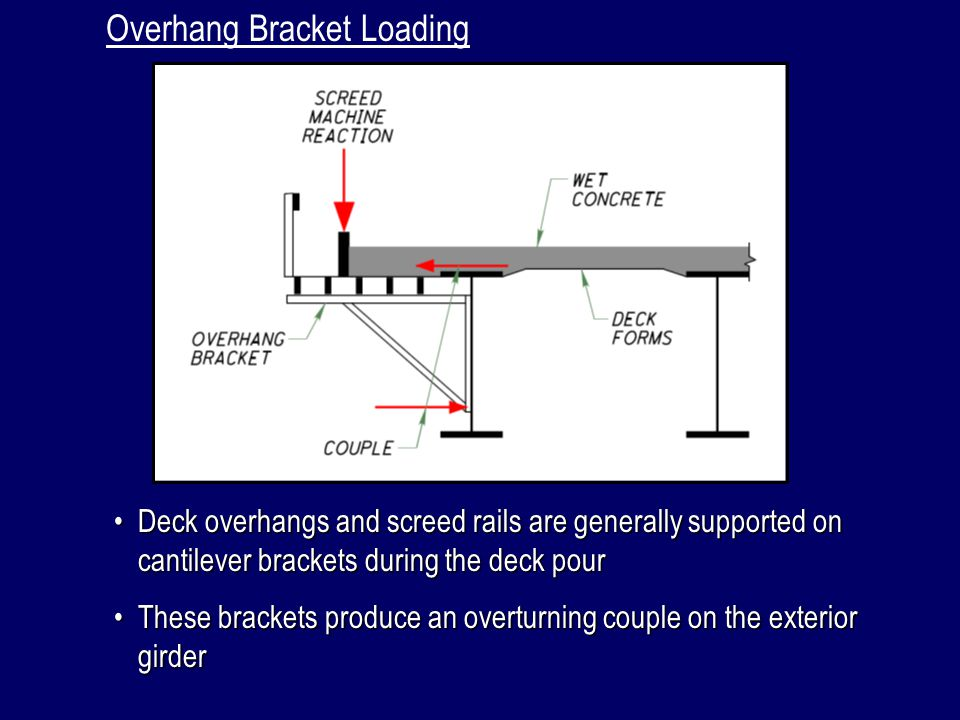 Sample Deck Thickness Loss Calculation: Span = 150'-0 Skew = 0° Exterior Girder Concrete Dead Load =.823 k/ft Interior Girder Concrete Dead Load = 1.01 k/ft Left Side:  o  = 0  o  = 0° (Girder Depth < 78 )  w = 0.3  w = 0.3° (From TAEG Analysis)  g = 0  g = 0° (Exterior Concrete DL < 110% of Interior Concrete DL)  left  o  w  g ) left = (0 + 0.3+ 0) = 0.3  left  =  o  w  g ) left = (0° + 0.3° + 0°) = 0.3°