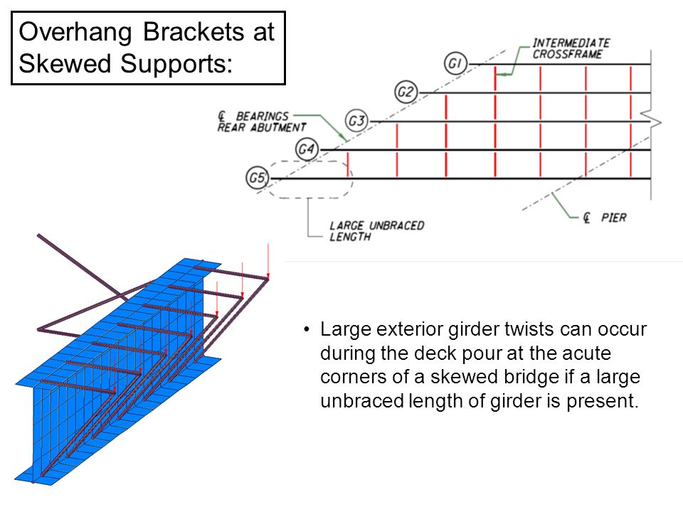 Large exterior girder twists can occur during the deck pour at the acute corners of a skewed bridge if a large unbraced length of girder is present.La