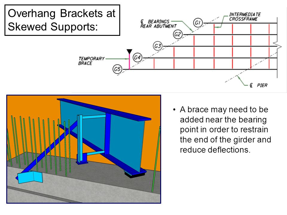 A brace may need to be added near the bearing point in order to restrain the end of the girder and reduce deflections.
