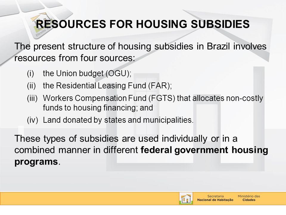 Source : IBGE, Ministério das Cidades and Caixa Econômica Federal.