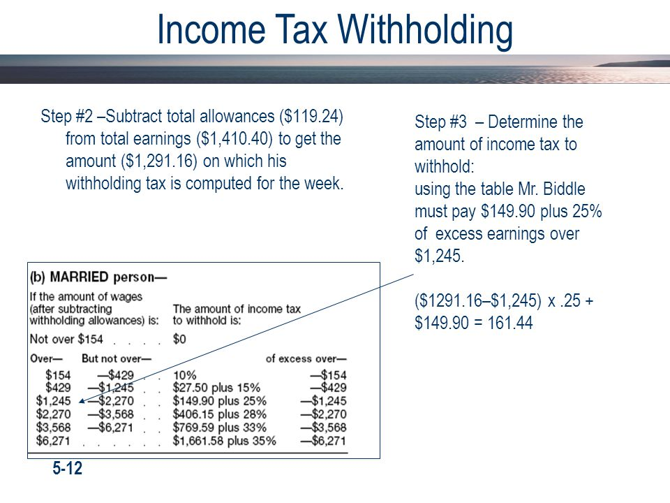 Step #2 –Subtract total allowances ($119.24) from total earnings ($1,410.40) to get the amount ($1,291.16) on which his withholding tax is computed fo