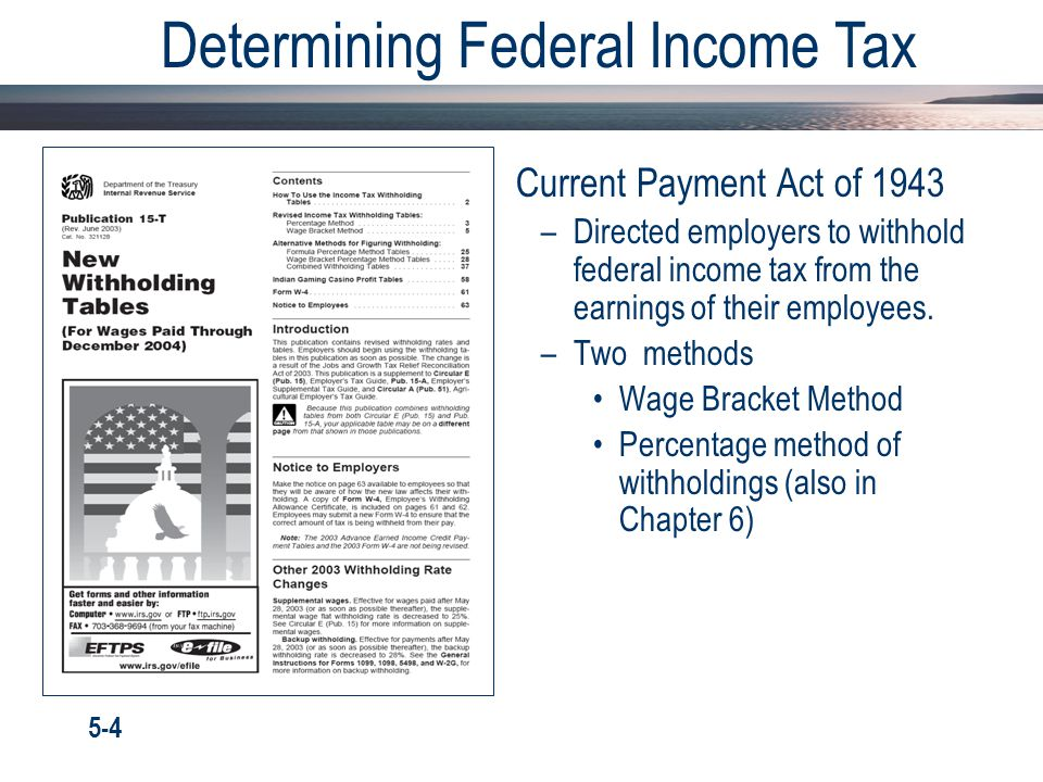 Current Payment Act of 1943 –Directed employers to withhold federal income tax from the earnings of their employees. –Two methods Wage Bracket Method