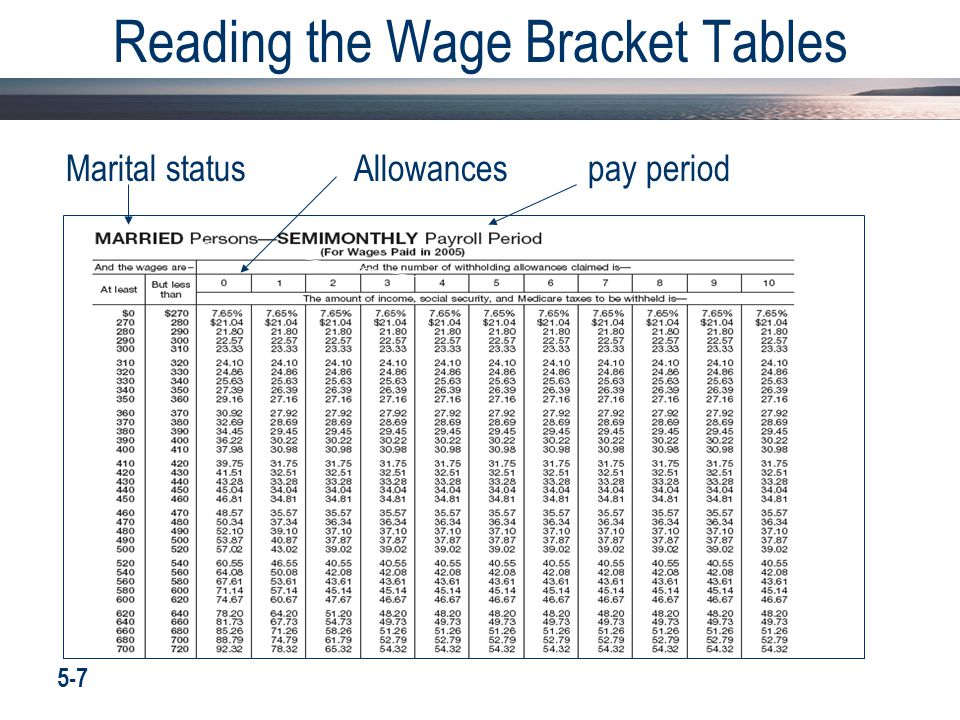 Reading the Wage Bracket Tables Marital status Allowances pay period 5-7