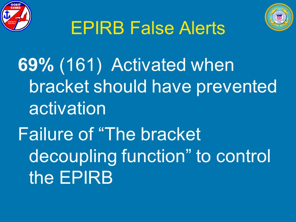 EPIRB False Alerts 69% (161) Activated when bracket should have prevented activation Failure of The bracket decoupling function to control the EPIRB