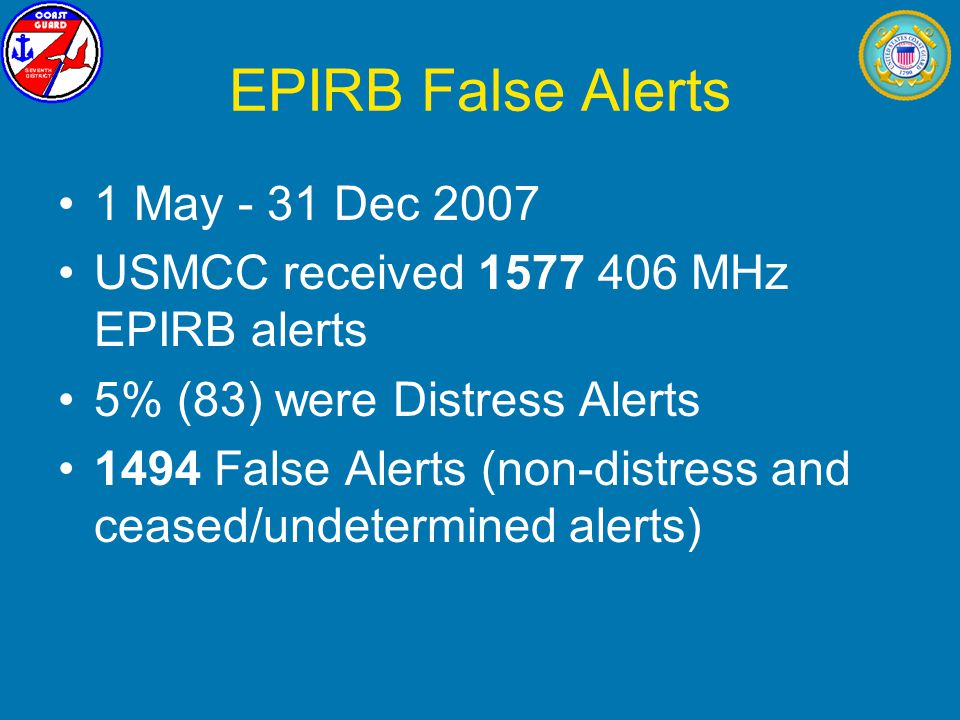 EPIRB False Alerts 1 May - 31 Dec 2007 USMCC received 1577 406 MHz EPIRB alerts 5% (83) were Distress Alerts 1494 False Alerts (non-distress and ceased/undetermined alerts)