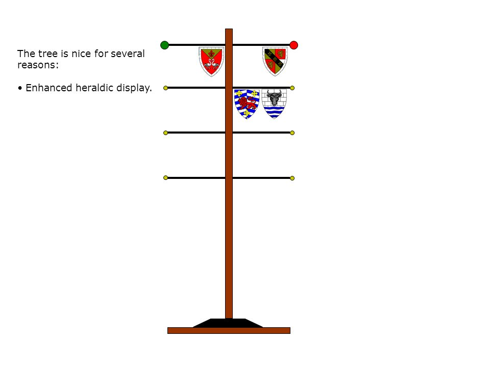The tree is nice for several reasons: Enhanced heraldic display.