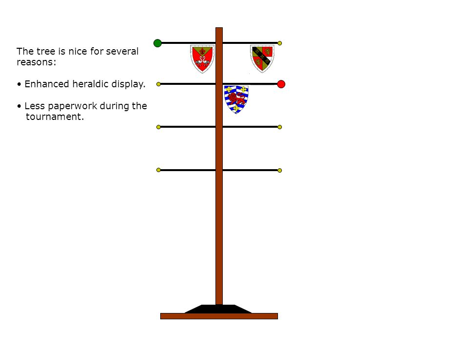 The tree is nice for several reasons: Enhanced heraldic display. Less paperwork during the tournament.