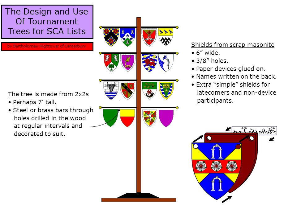The Design and Use Of Tournament Trees for SCA Lists by Bartholomew Hightower of Canterbury The tree is made from 2x2s Perhaps 7' tall.