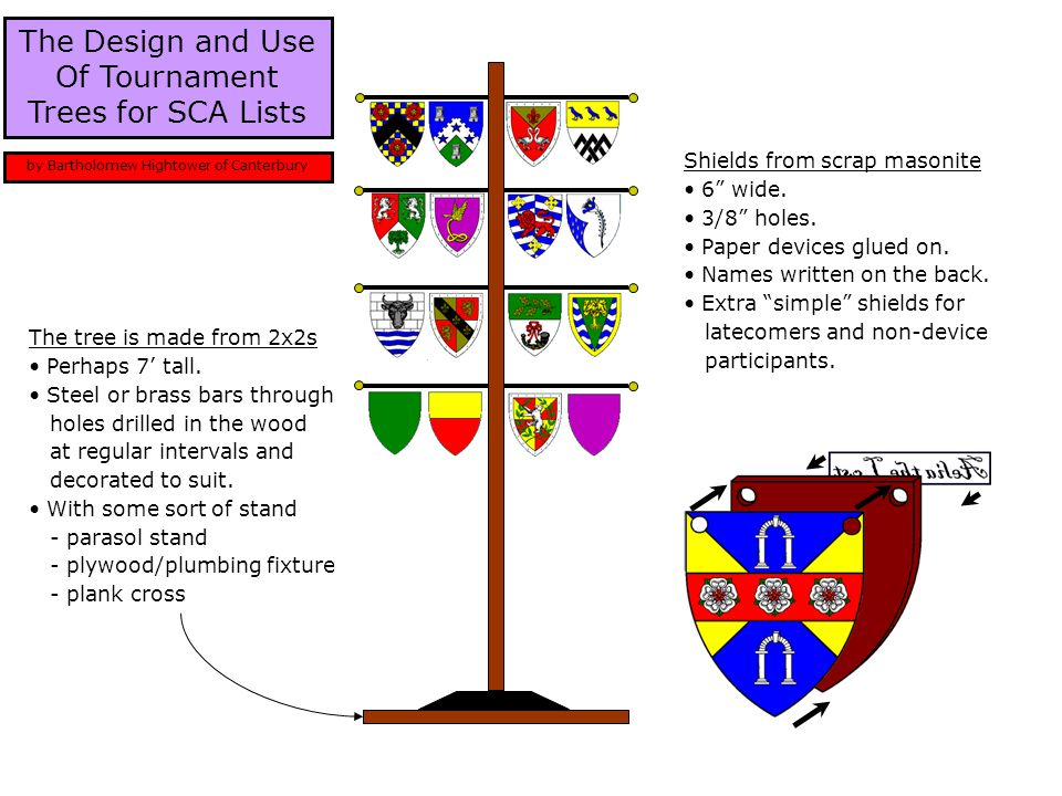 The Design and Use Of Tournament Trees for SCA Lists by Bartholomew Hightower of Canterbury The tree is made from 2x2s Perhaps 7' tall. Steel or brass