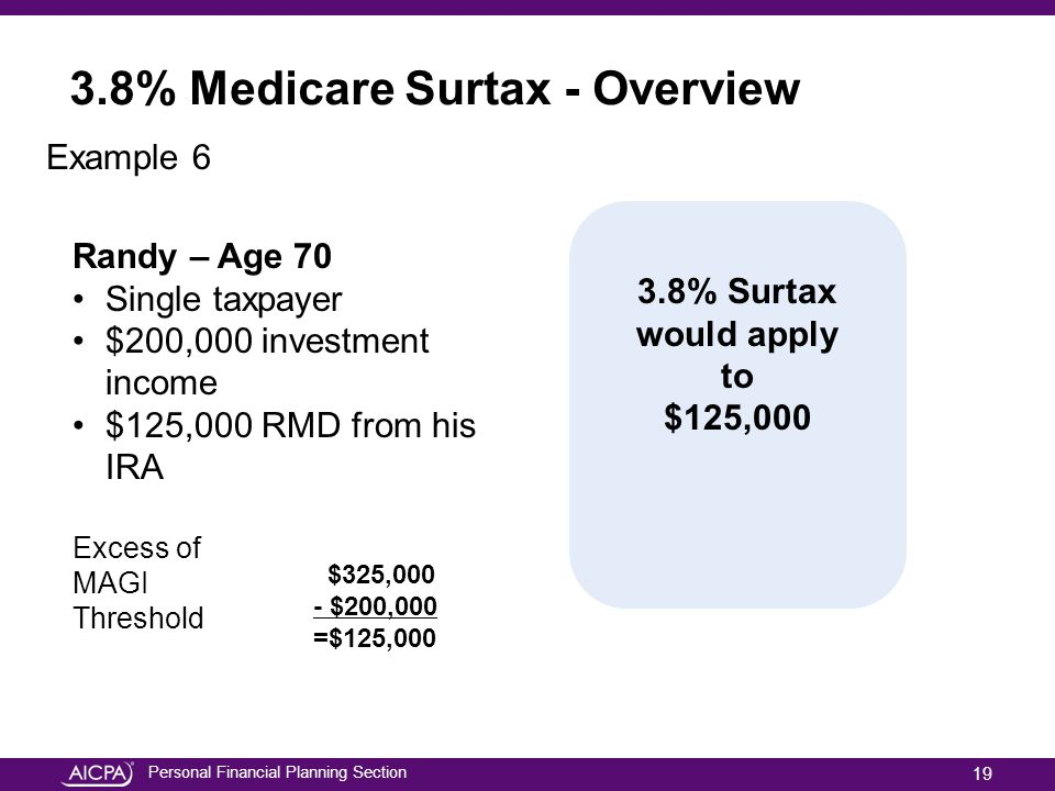 Personal Financial Planning Section Example 6 Randy – Age 70 Single taxpayer $200,000 investment income $125,000 RMD from his IRA Excess of MAGI Threshold 3.8% Surtax would apply to $125,000 $325,000 - $200,000 =$125,000 3.8% Medicare Surtax - Overview 19