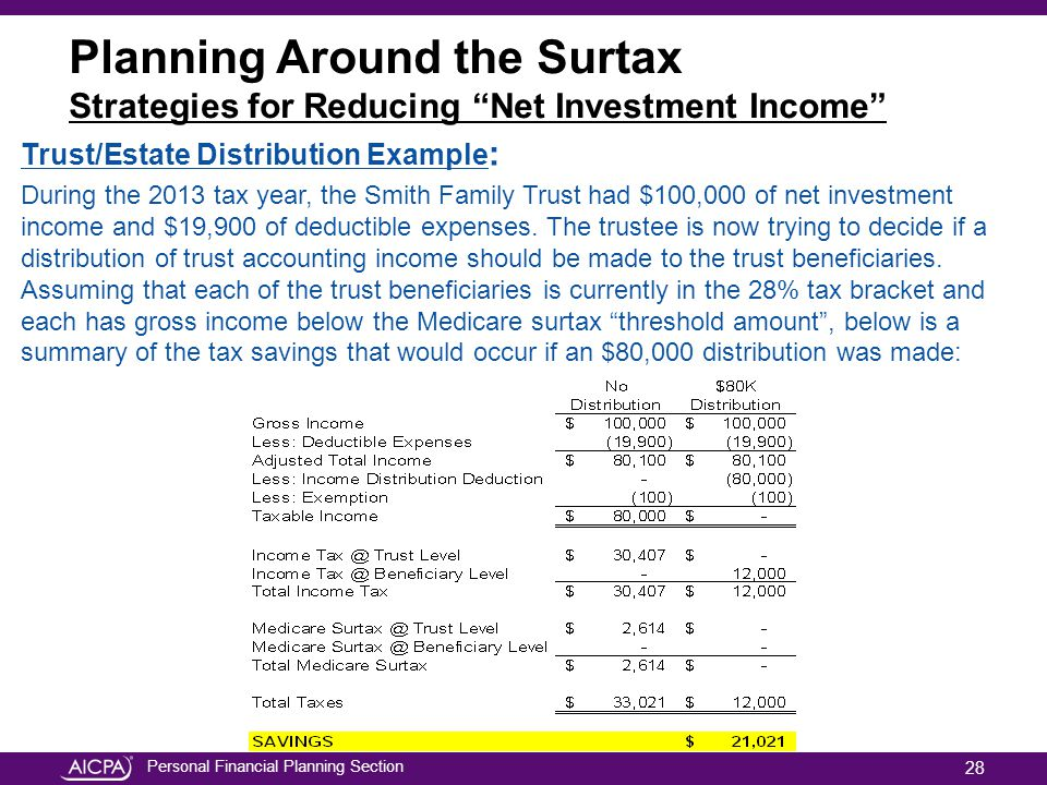 Personal Financial Planning Section Planning Around the Surtax Strategies for Reducing Net Investment Income Trust/Estate Distribution Example : During the 2013 tax year, the Smith Family Trust had $100,000 of net investment income and $19,900 of deductible expenses.