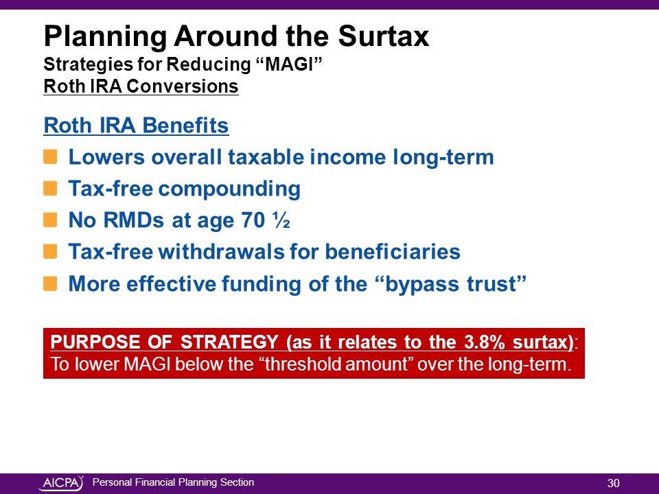 Personal Financial Planning Section Planning Around the Surtax Strategies for Reducing MAGI Roth IRA Conversions Roth IRA Benefits Lowers overall taxable income long-term Tax-free compounding No RMDs at age 70 ½ Tax-free withdrawals for beneficiaries More effective funding of the bypass trust PURPOSE OF STRATEGY (as it relates to the 3.8% surtax): To lower MAGI below the threshold amount over the long-term.