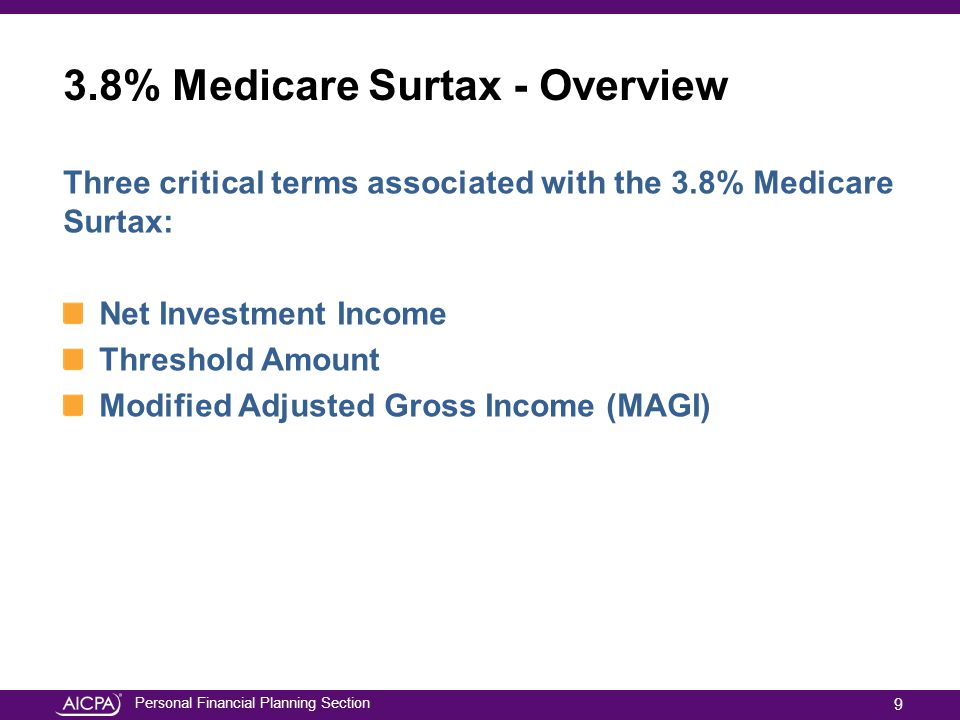 Personal Financial Planning Section 3.8% Medicare Surtax - Overview Three critical terms associated with the 3.8% Medicare Surtax: Net Investment Income Threshold Amount Modified Adjusted Gross Income (MAGI) 9