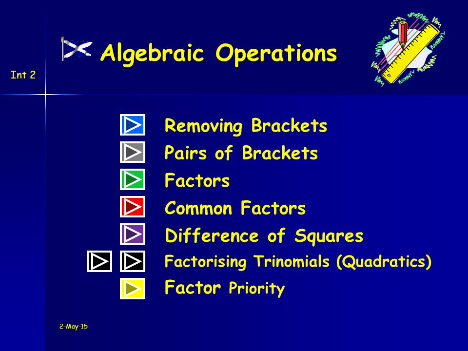 Int 2 Algebraic Operations Removing Brackets Difference of Squares Pairs of Brackets Factors Common Factors Factorising Trinomials (Quadratics) Factor Priority 2-May-15