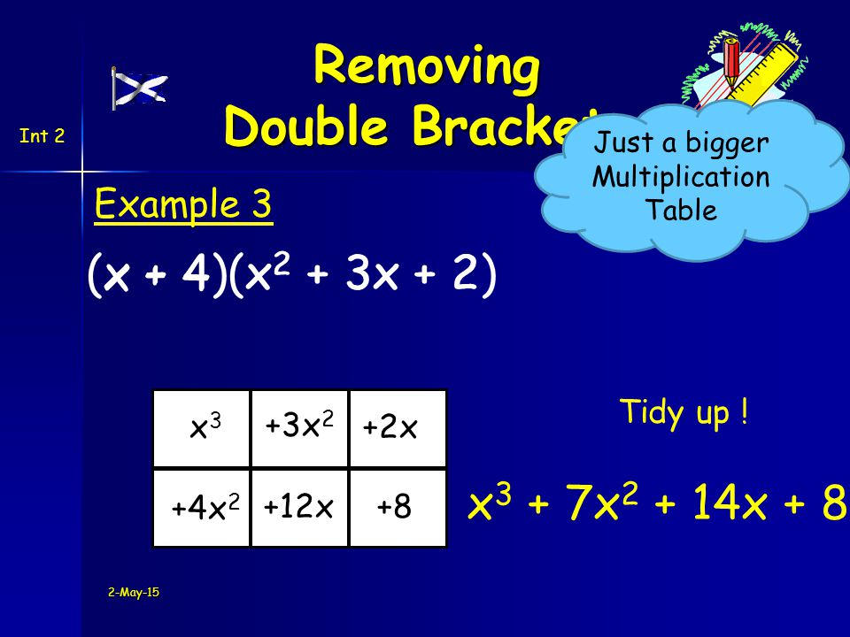 Int 2 Example 3 2-May-15 Removing Double Brackets (x + 4)(x 2 + 3x + 2) x+ 4 x2x2 + 3x Just a bigger Multiplication Table +3x 2 +12x +4x 2 x 3 Tidy up .