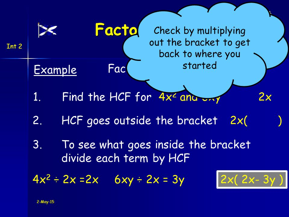 2-May-15 Factorising Example 1.Find the HCF for 4x 2 and 6xy2x 2.HCF goes outside the bracket2x( ) 3.To see what goes inside the bracket divide each term by HCF 4x 2 ÷ 2x =2x6xy ÷ 2x = 3y2x( 2x- 3y ) Factorise 4x 2 – 6xy Check by multiplying out the bracket to get back to where you started Int 2